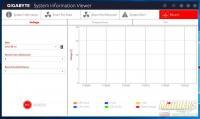 Gigabyte Z170X-Ultra Gaming Review: Rebel Without a Pause displayport, Gigabyte, lga1151, Motherboard, skylake, ultra gaming, z170x 15