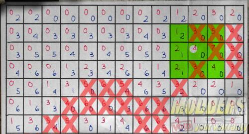NVIDIA #OrderOf10 Origins Challenge Week 4 Answer Guide #orderof10, challenge, GeForce, giveaway, Nvidia, puzzle 11