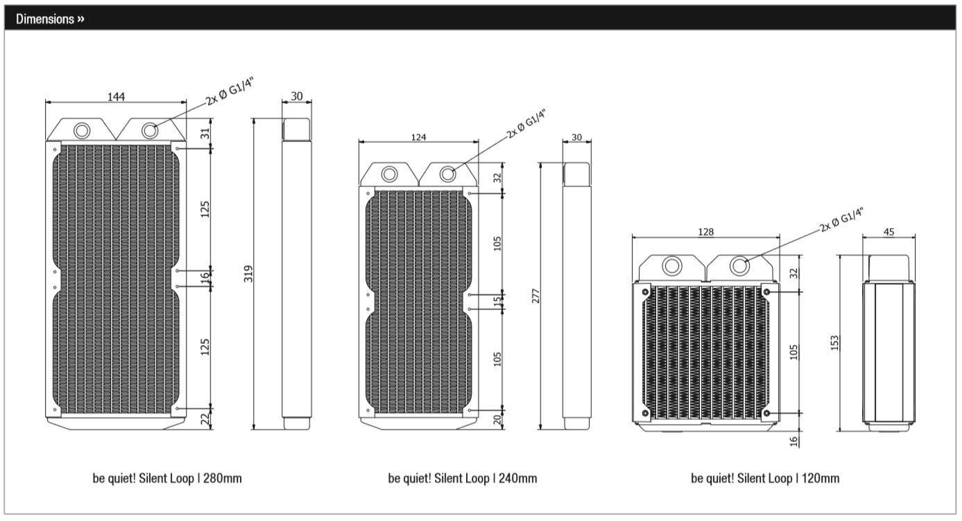 radiatormeasure