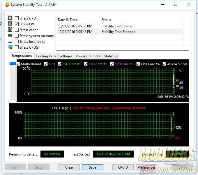 Okeanos 4.4GHz FPU-Only 15 minutes fail