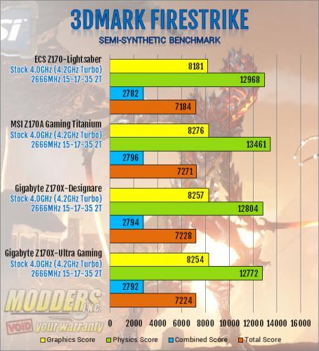ECS Z170-Lightsaber 3DMark Firestrike