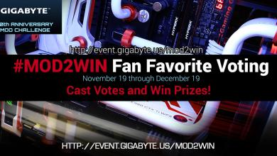 Photo of Gigabyte #Mod2Win Fan Favorite Voting Begins