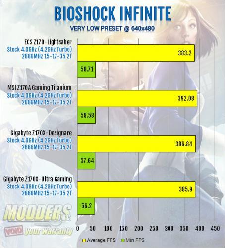 ECS Z170-Lightsaber Bioshock Infinite Low-Details