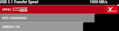 MSI AND PHANTEKS LAUNCH NEW FRONT USB 3.1 GEN2 SOLUTIONS MSI, Phanteks, usb 3.1 3