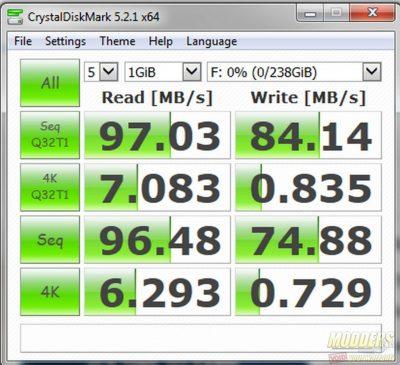Patriot LX Series micro SDXC Class 10 256 GB Flash Memory Review lx series, memory card, microsd, Patriot 9