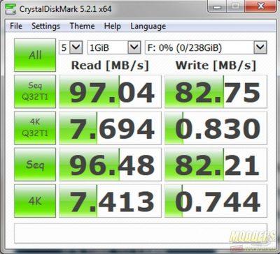 Patriot LX Series micro SDXC Class 10 256 GB Flash Memory Review lx series, memory card, microsd, Patriot 10