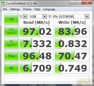 Patriot LX Series micro SDXC Class 10 256 GB Flash Memory Review lx series, memory card, microsd, Patriot 11