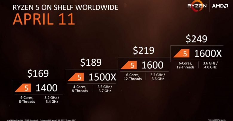Photo of AMD Ryzen 5 AM4 6-Core and 4-core Processors Arriving April 11 Worldwide
