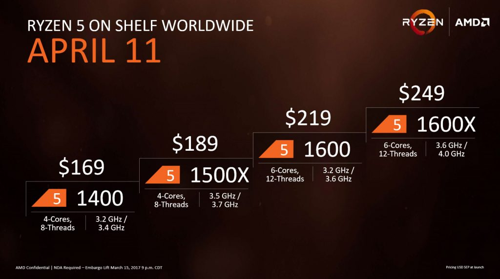 AMD Ryzen 5 AM4 6-Core and 4-core Processors Arriving April 11 ...