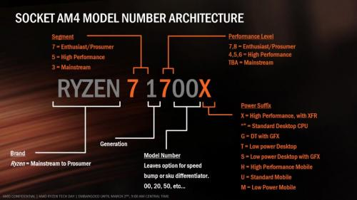 AMD Ryzen 7 1800X CPU Review: The Wait is Over 1800x, am4, AMD, CPU, HEDT, Intel, ryzen, X370 1