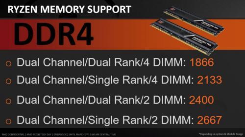 AMD Ryzen 7 1800X CPU Review: The Wait is Over 1800x, am4, AMD, CPU, HEDT, Intel, ryzen, X370 2