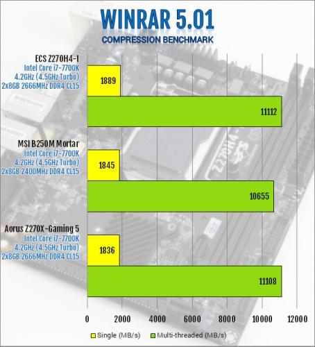ECS Durathon 2 Z270H4-I Motherboard Review ECS, Motherboard, z270 11