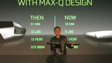 NVIDIA Announces Max-Q Gaming Standard of Laptop Design @ Computex 2017 Computex, Notebook, Nvidia 4