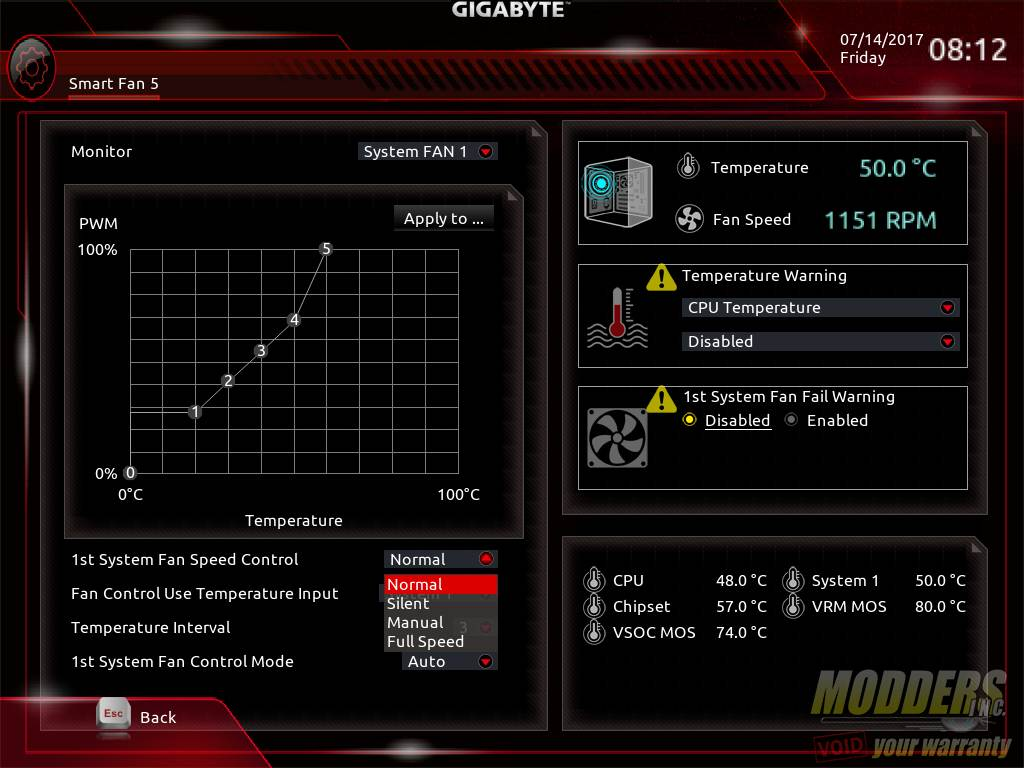 Gigabyte AB350N-Gaming WIFI AM4 Motherboard Review — Page 3