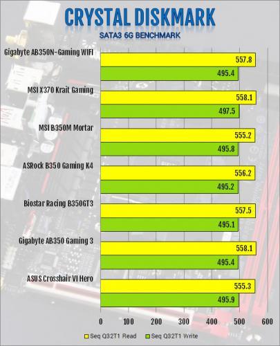 Gigabyte AB350N-Gaming WIFI AM4 Motherboard Review B350, Gigabyte, Mini-ITX 1