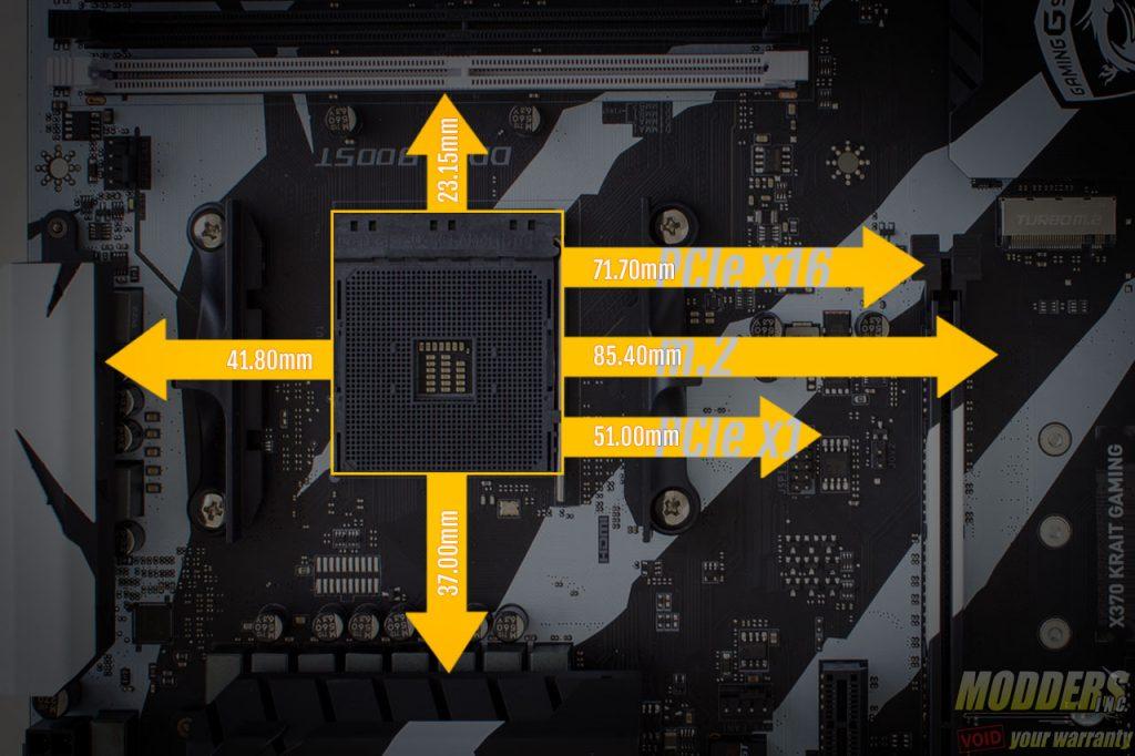 MSI X370 Krait Gaming AM4 Motherboard Review