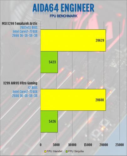 Gigabyte X299 AORUS Ultra Gaming Motherboard Review Aorus, Gigabyte, Intel, Motherboard, x299 3