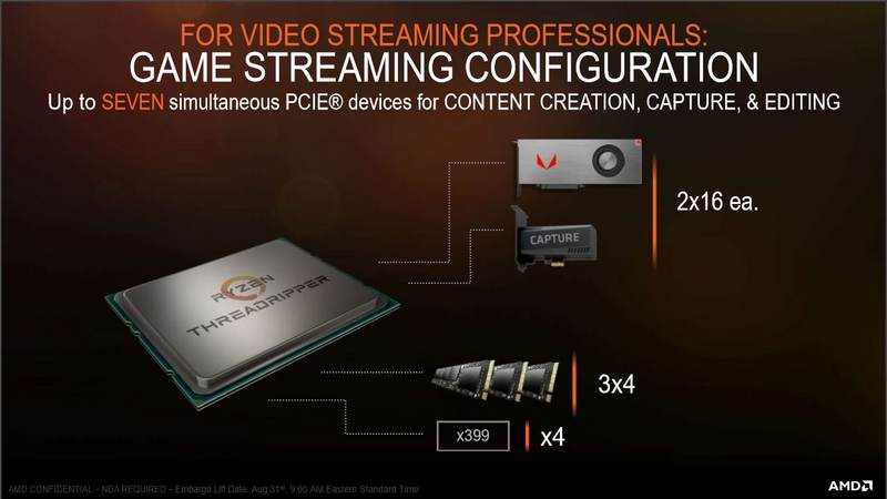 AMD Launches Threadripper 1900X Processor for $549 AMD, m.2, nvme, ryzen, Threadripper 1