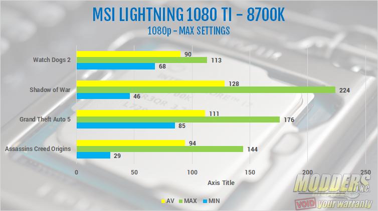 Intel Core i7 8700k CPU 1080p