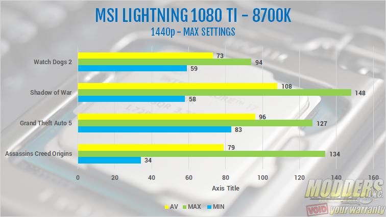 Intel Core i7 8700k CPU 1440p