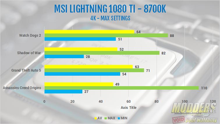 Intel Core i7 8700k CPU 4K