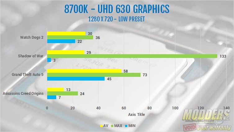 Intel Core i7 8700k CPU Integrated GPU