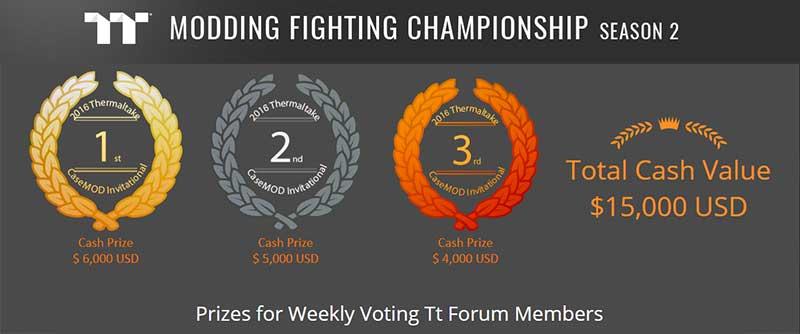 Thermaltake Modding Fighting Championship: Season 2 TT Mod Season 2 Winner Prizes 1
