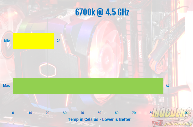 Cooler Master MasterAir MA610P Review air cooling, Cooler Master, masterair, PC Cooling 2