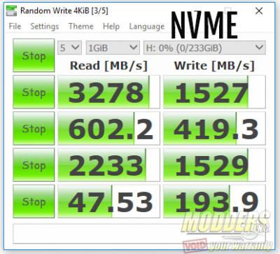 The AORUS Z370 Gaming 7 Motherboard Review cdmnvme