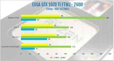 AMD Ryzen 7 2700 and Ryzen 5 2600 Processor Review 2600, 2700, 2nd gen Ryzen, am4, AMD, ryzen, ryzen 5, Ryzen 7, Z470 1