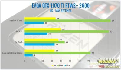 AMD Ryzen 7 2700 and Ryzen 5 2600 Processor Review 2600, 2700, 2nd gen Ryzen, am4, AMD, ryzen, ryzen 5, Ryzen 7, Z470 3