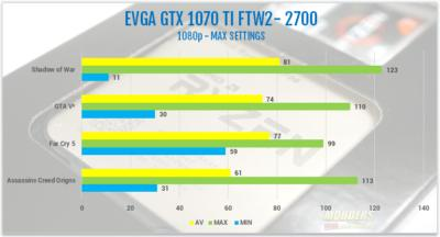 AMD Ryzen 7 2700 and Ryzen 5 2600 Processor Review 2600, 2700, 2nd gen Ryzen, am4, AMD, ryzen, ryzen 5, Ryzen 7, Z470 4