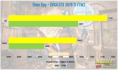 AMD Ryzen 7 2700 and Ryzen 5 2600 Processor Review 2600, 2700, 2nd gen Ryzen, am4, AMD, ryzen, ryzen 5, Ryzen 7, Z470 8