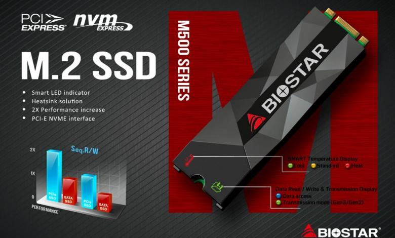 Photo of BIOSTAR Unveils M500 M.2 2280 PCI-Express NVMe SSD