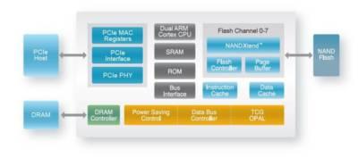 ADATA XPG SX8200 NVMe SSD Review Gaming, M.2 2280, nvme, SSD 1