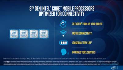 Intel Launches 8th Generation Y and U series Mobile Processors 8th gen, 8th Generation, Intel, Intel U Series, Intel Y Series, laptops, Mobile Processors, U Sereis, Y Series 4