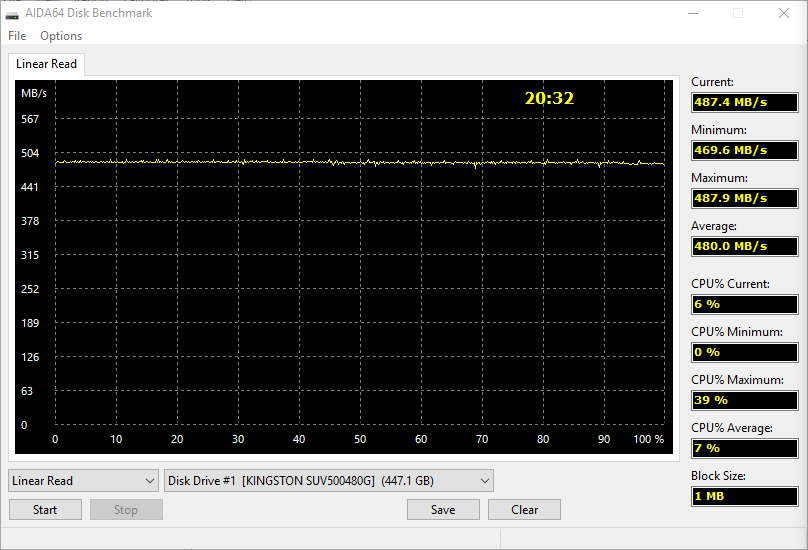 Kingston UV500/480G SSD Review — Page 3 of 4 — Modders-Inc