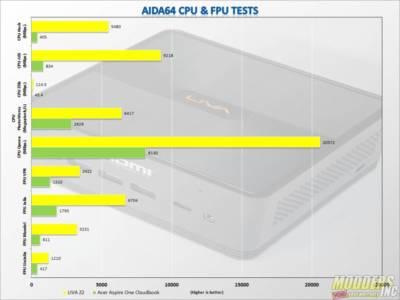 ECS LIVA Z2 Mini PC ECS, HTPC, liva, mini, sff 3