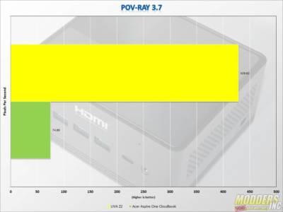 ECS LIVA Z2 Mini PC ECS, HTPC, liva, mini, sff 6