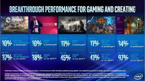 Intel Launches the I9 9900k, Flagship of the 9th Generation. 8-core, 9900k, 9th gen, Core Processors, i5 9600k, i7 9700k, i9 9900k, Intel, Intel Core I9, Z390 4