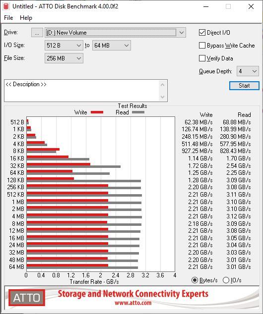 XPG SX8200 PRO 512GB NVMe SSD