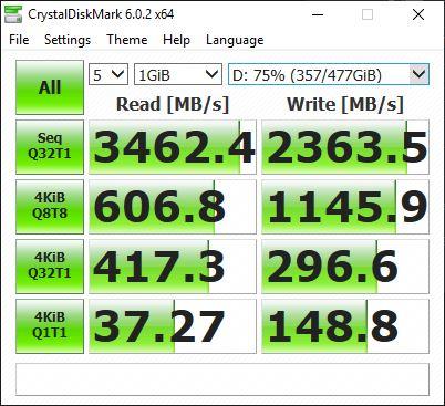 ADATA XPG SX8200 PRO 512GB NVMe SSD Review — Page 3 of 4 — Modders-Inc