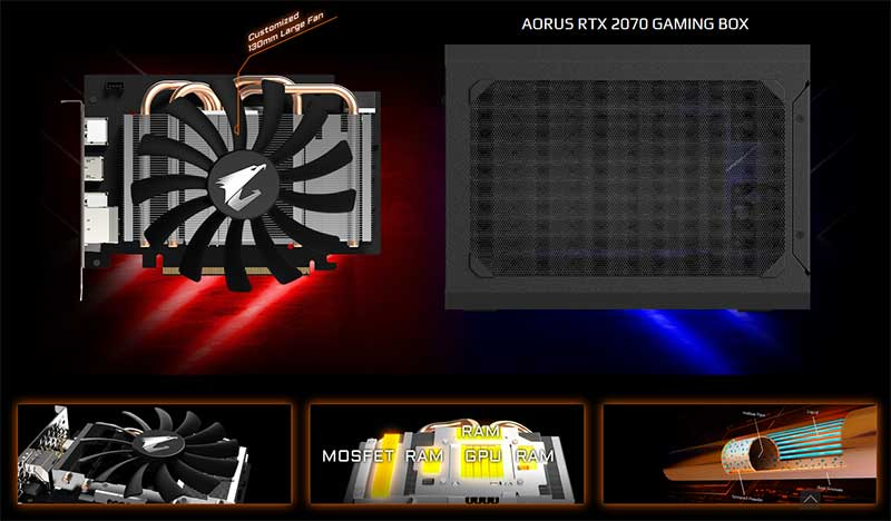 GIGABYTE Releases the AORUS RTX 2070 Gaming Box AORUS RTX 2070 Gaming Box highlights