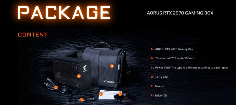 GIGABYTE Releases the AORUS RTX 2070 Gaming Box AORUS RTX 2070 Gaming Boxpackage