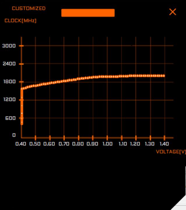 Gigabyte RTX 2060 Gaming OC 6G AE2
