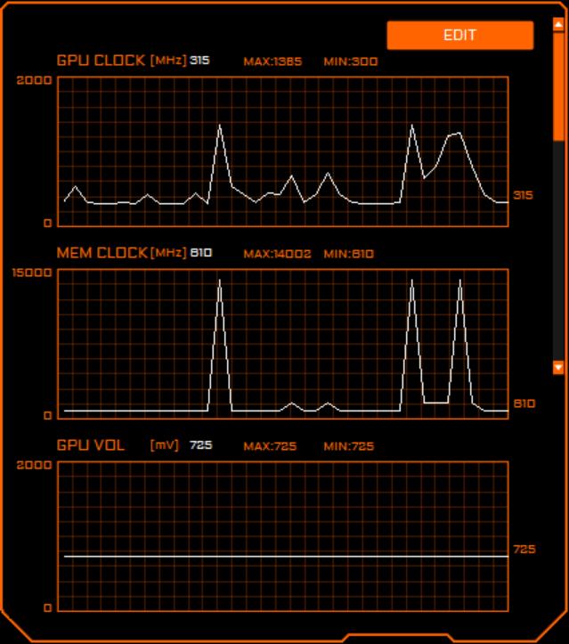 Gigabyte RTX 2060 Gaming OC 6G AE6