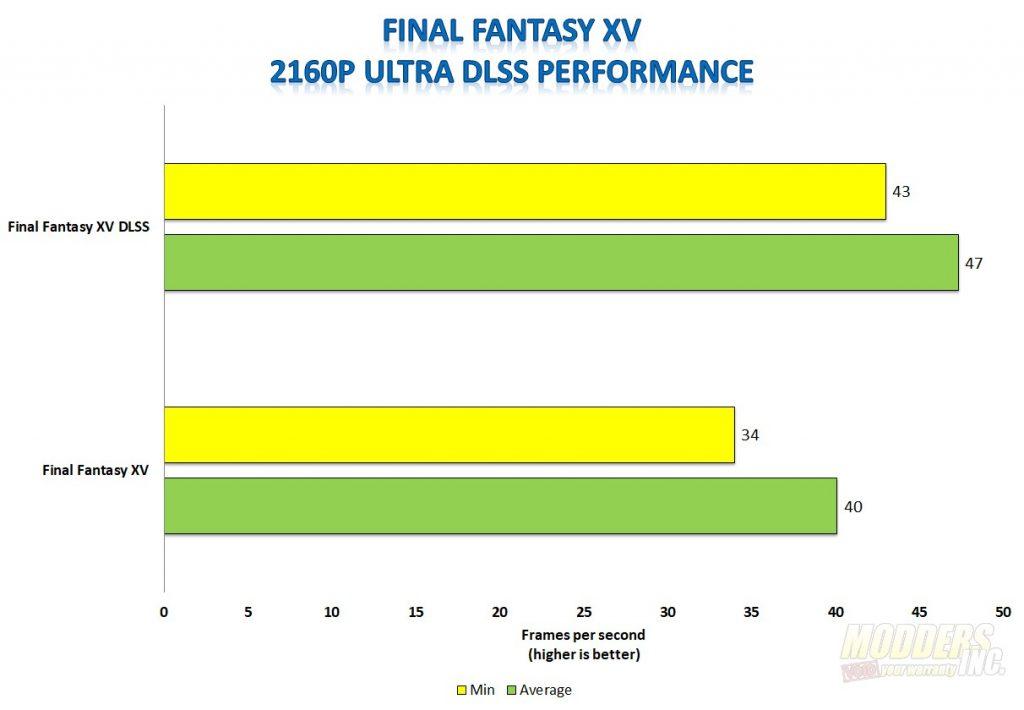 MSI GeForce RTX 2060 Ventus 6G OC Graphics Card Review 2060, Gaming, GeForce, Graphics Card, MSI, Nvidia, overclock, Turing, Video Card 5