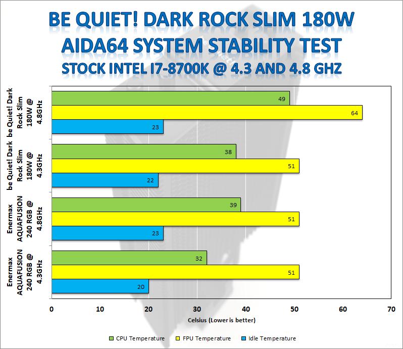 Dark Rock Slim 180W