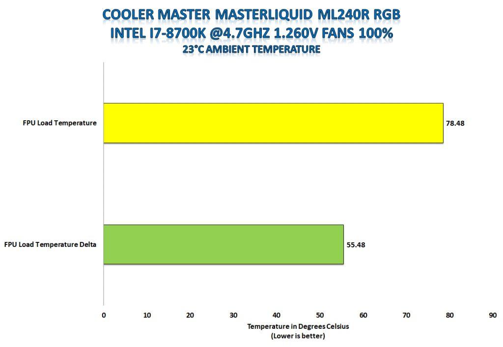 MasterLiquid ML240R
