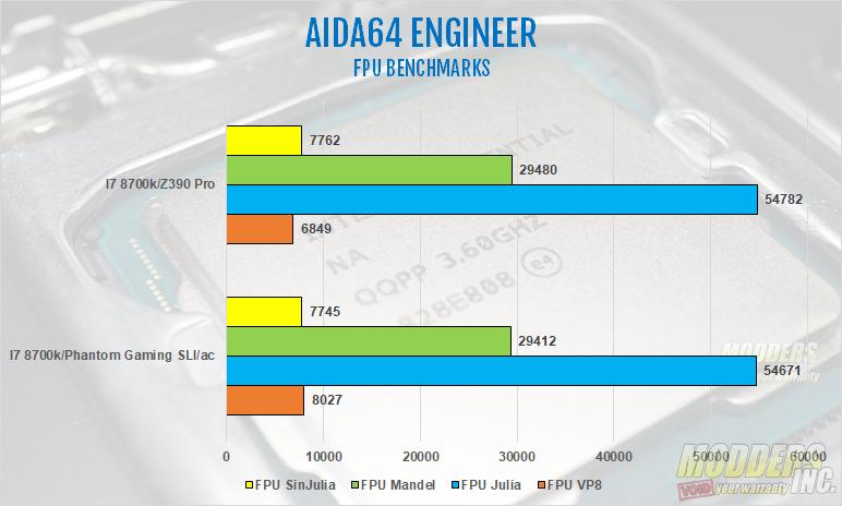 ASRock Z390 Phantom Gaming SLI/ac Review 9th generation Intel motherboards, ASRock, ASRock Phantom Gaming SLI/ac, Modders-Inc motherboard reviews, Phantom Gaming, Z390 Chipset, Z390 Phantom Gaming 8